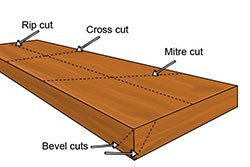 Crosscut Bevels and Compound Miters