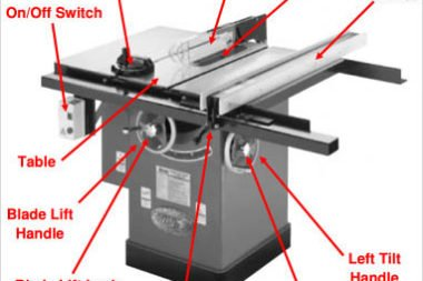 table saw Basics parts and accessories